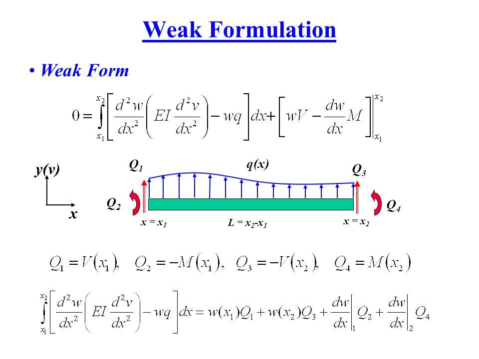 Weak Formulation Weak Form Q3Q3 x = x 1 Q4Q4 q(x) y(v) x x = x 2 Q1Q1 Q2Q2 L = x 2 -x 1