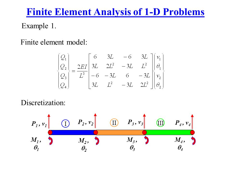 Finite Element Analysis of 1-D Problems Example 1. Finite element model: P 1, v 1 P 2, v 2 P 3, v 3 P 4, v 4 M 1,  1 M 2,  2 M 3,  3 M 4,  4 I II
