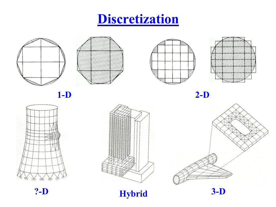Discretization 1-D2-D 3-D?-D Hybrid