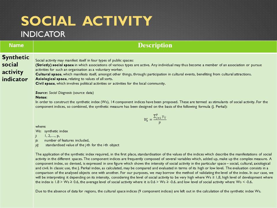 SOCIAL ACTIVITY INDICATOR Name Description Synthetic social activity indicator