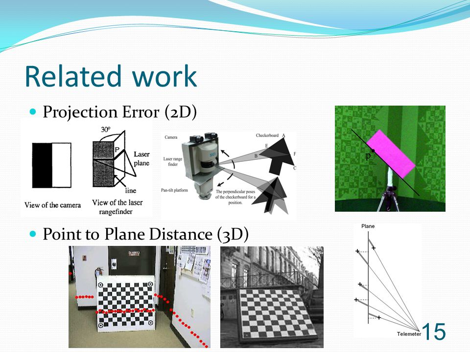 Projection Error (2D) Point to Plane Distance (3D) Related work 15