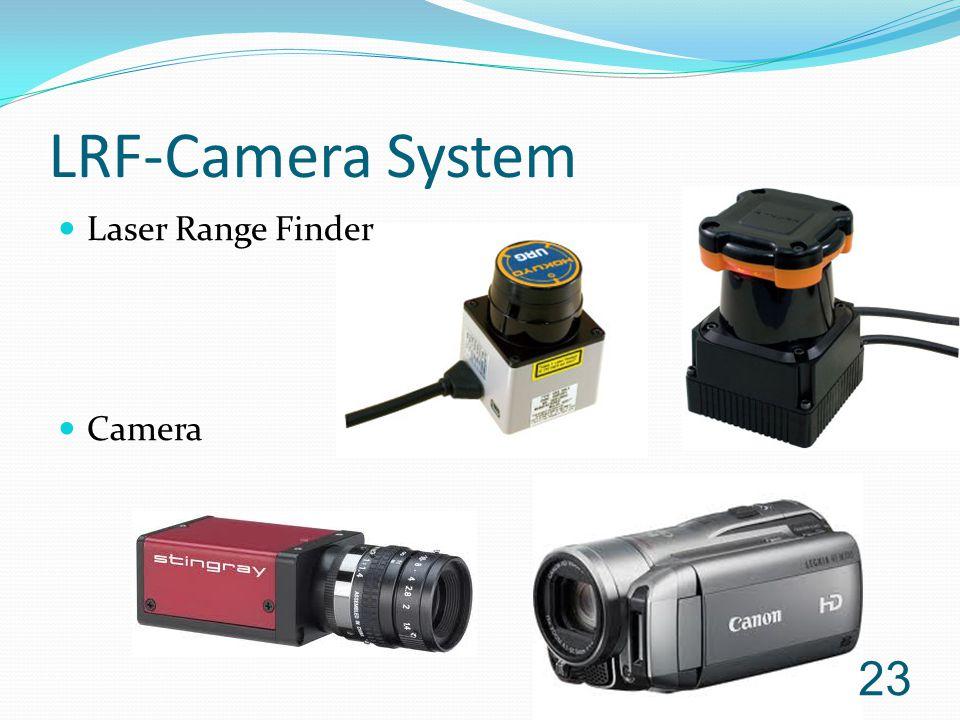 LRF-Camera System Laser Range Finder Camera 23