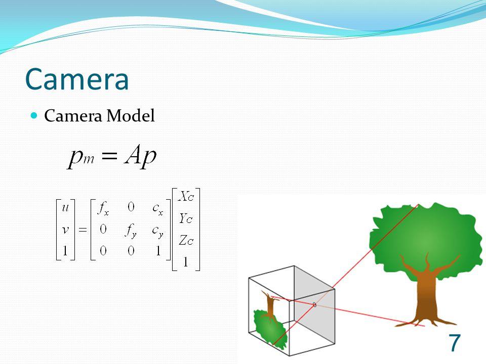 Camera Camera Model 7