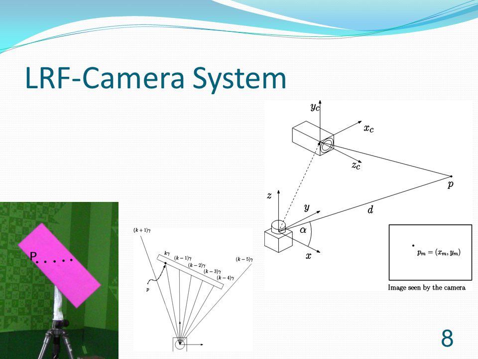 LRF-Camera System 8