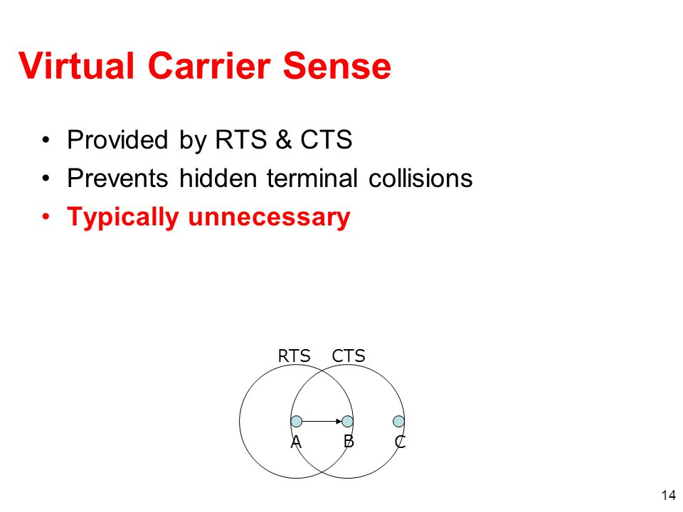 Virtual Carrier Sense Provided by RTS & CTS Prevents hidden terminal collisions Typically unnecessary 14 A B C RTSCTS