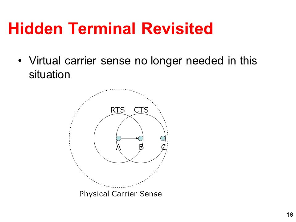 Hidden Terminal Revisited Virtual carrier sense no longer needed in this situation 16 A B C RTSCTS Physical Carrier Sense