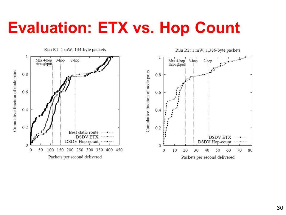 Evaluation: ETX vs. Hop Count 30