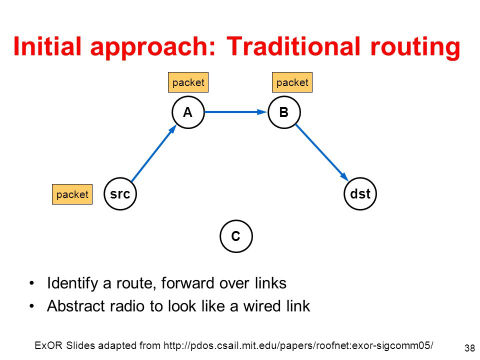 Initial approach: Traditional routing Identify a route, forward over links Abstract radio to look like a wired link 38 packet src AB dst C ExOR Slides adapted from http://pdos.csail.mit.edu/papers/roofnet:exor-sigcomm05/