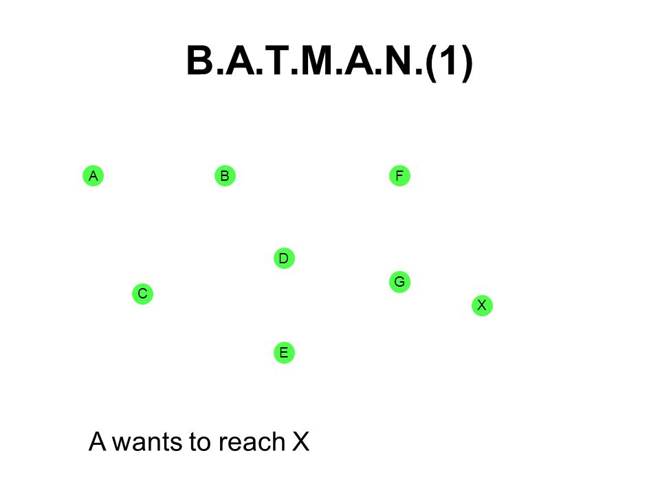 B.A.T.M.A.N.(1) BF C A E D X G A wants to reach X