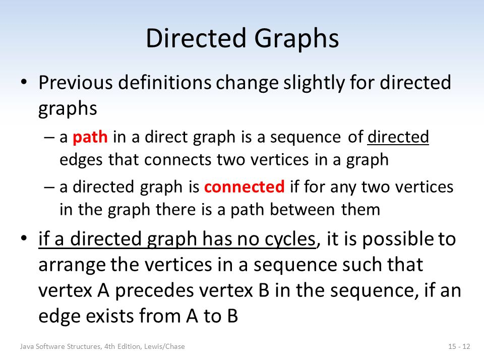 Directed Graphs Previous definitions change slightly for directed graphs – a path in a direct graph is a sequence of directed edges that connects two