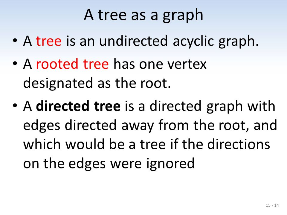 A tree as a graph A tree is an undirected acyclic graph. A rooted tree has one vertex designated as the root. A directed tree is a directed graph with