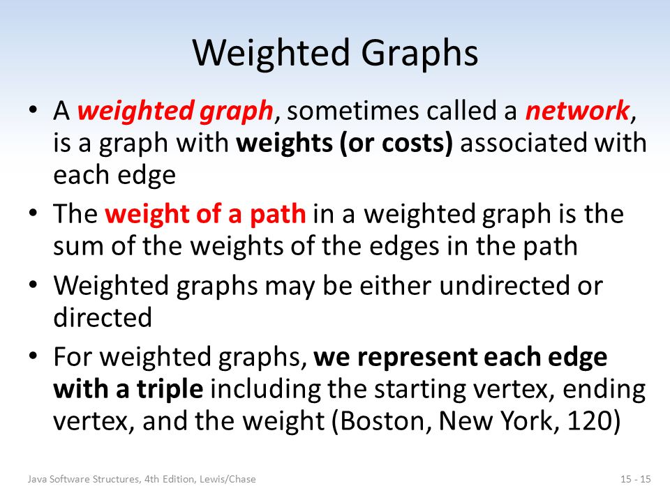 Weighted Graphs A weighted graph, sometimes called a network, is a graph with weights (or costs) associated with each edge The weight of a path in a w