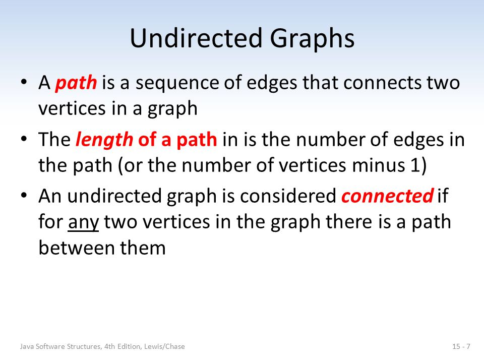 Undirected Graphs A path is a sequence of edges that connects two vertices in a graph The length of a path in is the number of edges in the path (or t