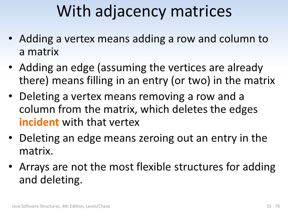 With adjacency matrices Adding a vertex means adding a row and column to a matrix Adding an edge (assuming the vertices are already there) means filli