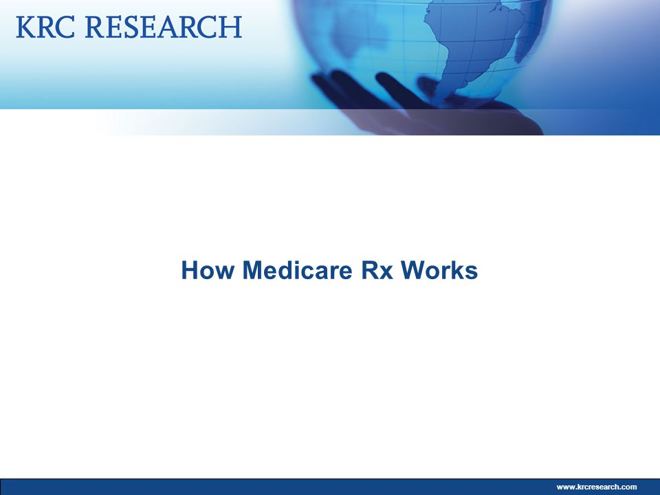 www.krcresearch.com How Medicare Rx Works