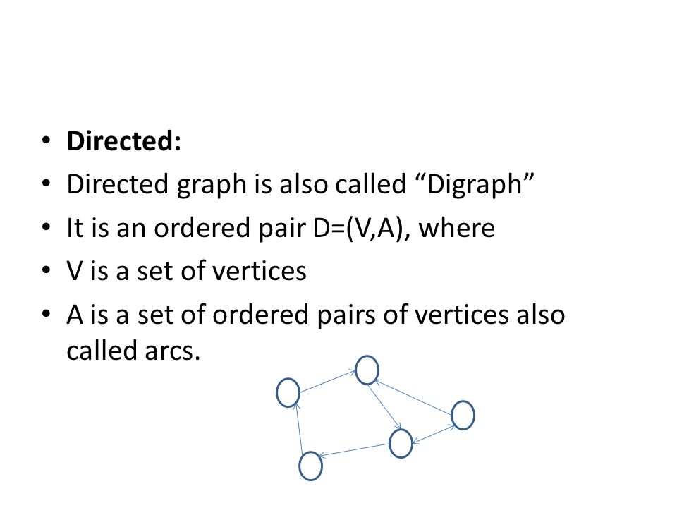 Directed: Directed graph is also called Digraph It is an ordered pair D=(V,A), where V is a set of vertices A is a set of ordered pairs of vertices also called arcs.