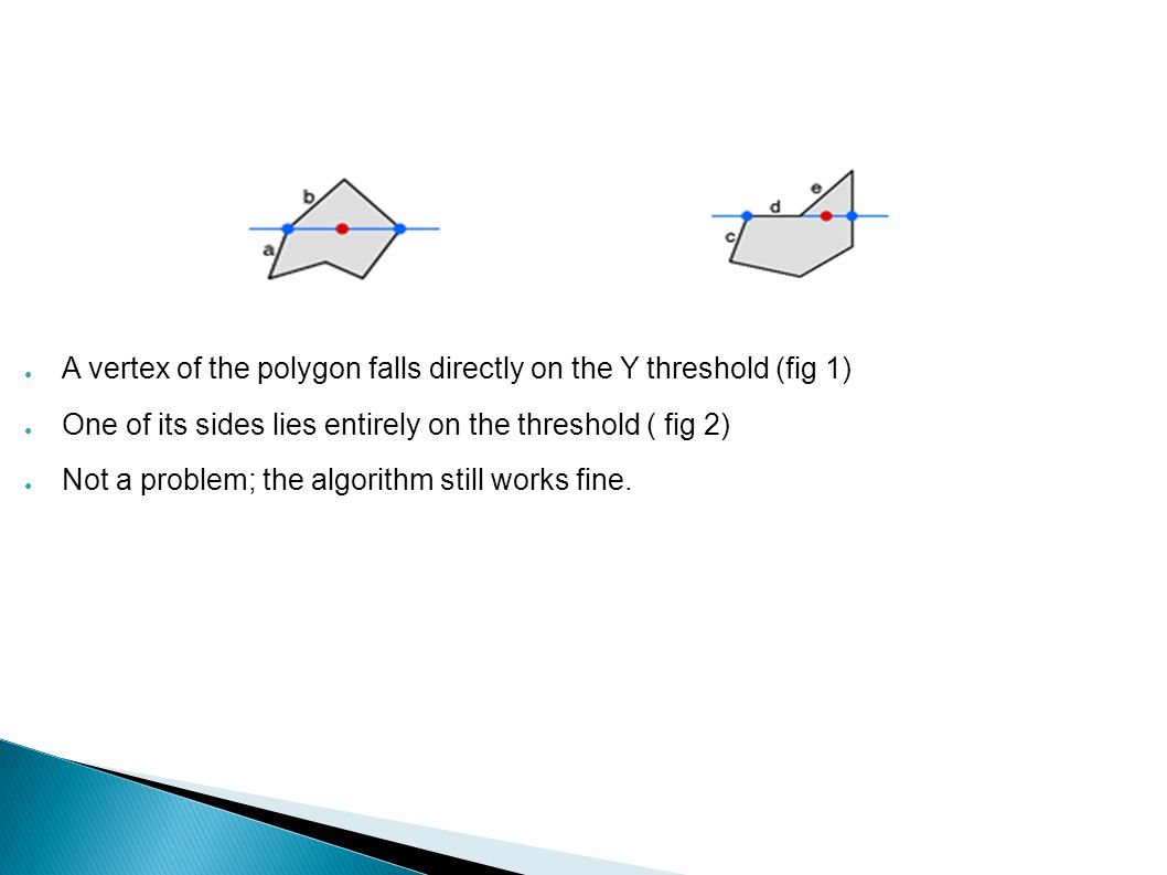 ● A vertex of the polygon falls directly on the Y threshold (fig 1) ● One of its sides lies entirely on the threshold ( fig 2) ● Not a problem; the al