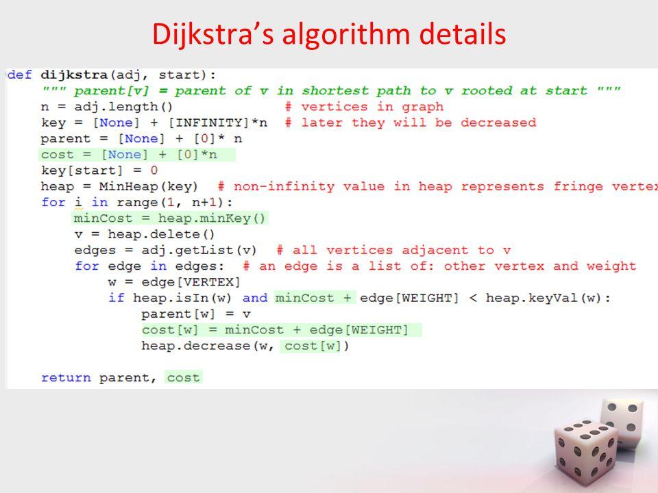 Dijkstra's algorithm details
