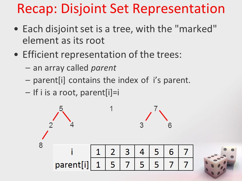 Recap: Disjoint Set Representation Each disjoint set is a tree, with the