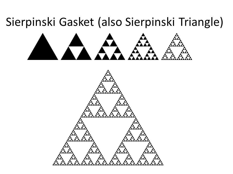 Sierpinski Gasket (also Sierpinski Triangle)