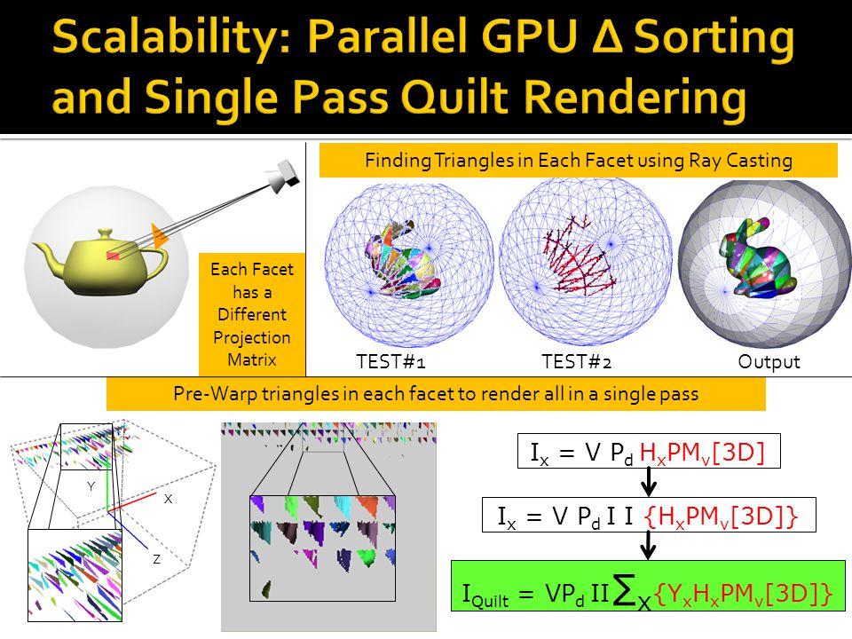 TEST#1 TEST#2 Output X Y Z I x = V P d H x PM v [3D] I x = V P d I I {H x PM v [3D]} I Quilt = VP d II ∑ x {Y x H x PM v [3D]} Each Facet has a Differ