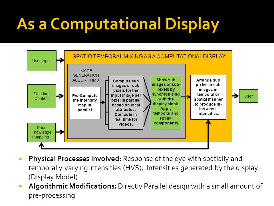  Physical Processes Involved: Response of the eye with spatially and temporally varying intensities (HVS). Intensities generated by the display (Disp