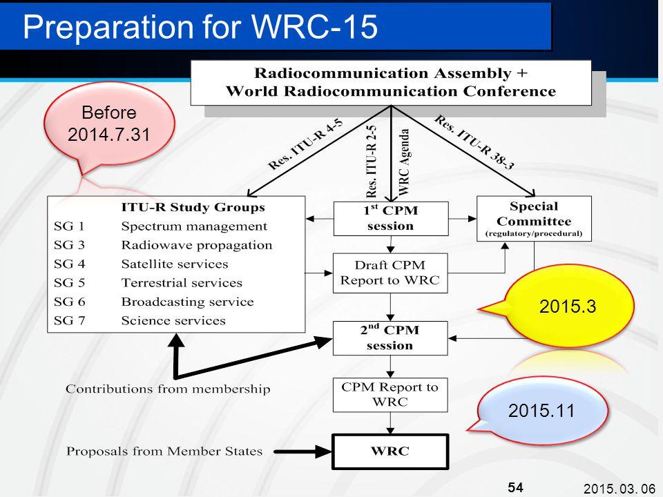 2015. 03. 06 54 Preparation for WRC-15 2015.11