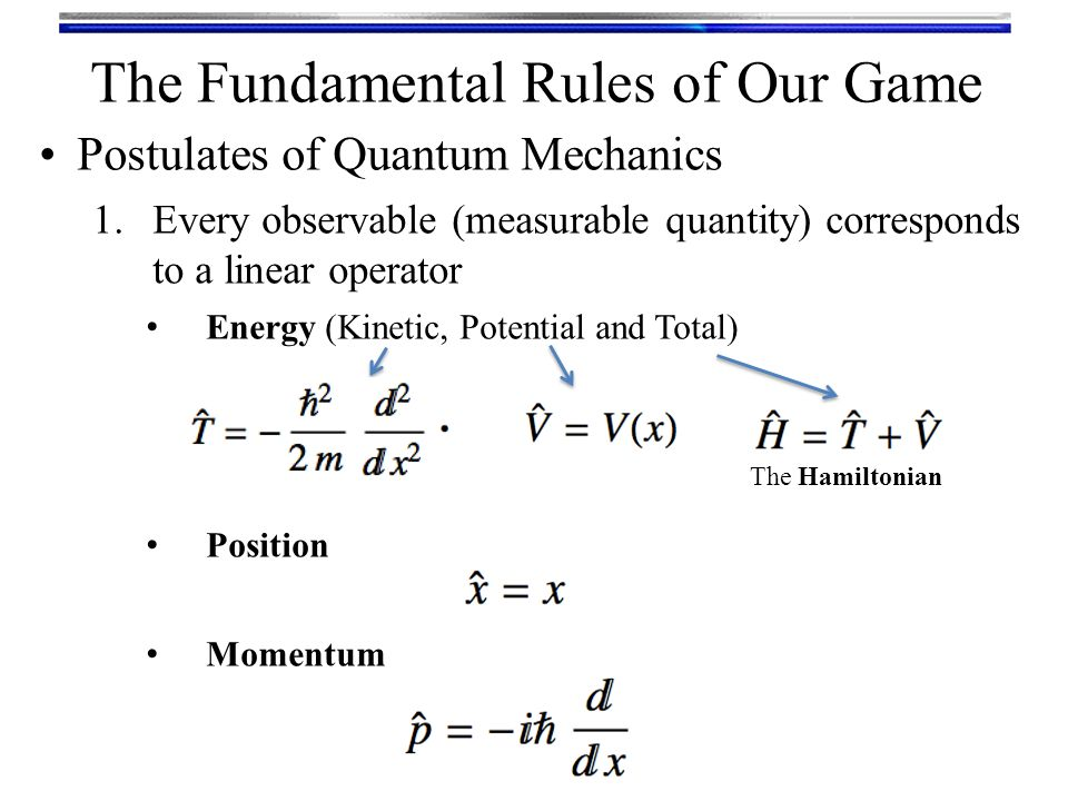 The Fundamental Rules of Our Game Postulates of Quantum Mechanics 1.Every observable (measurable quantity) corresponds to a linear operator Energy (Kinetic, Potential and Total) Position Momentum The Hamiltonian
