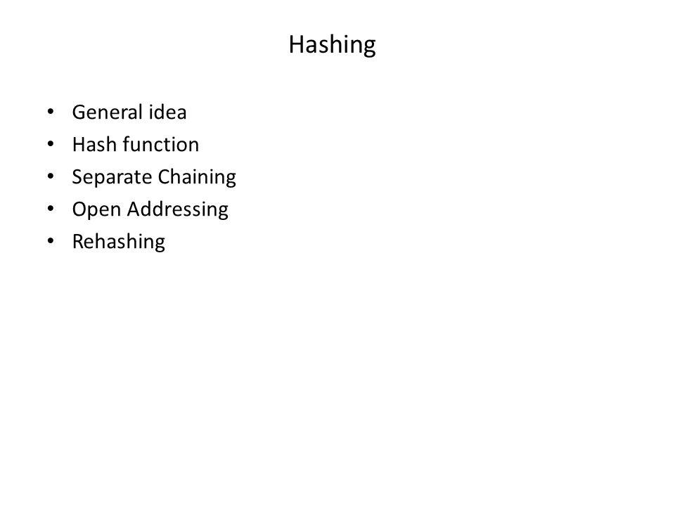 Hashing General idea Hash function Separate Chaining Open Addressing Rehashing