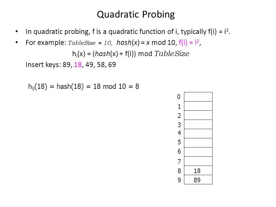 Quadratic Probing In quadratic probing, f is a quadratic function of i, typically f(i) = i 2. For example: TableSize = 10, hash(x) = x mod 10, f(i) =