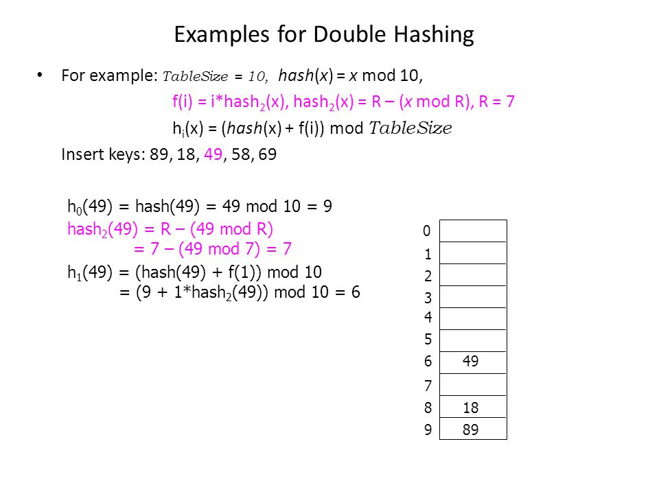 Examples for Double Hashing For example: TableSize = 10, hash(x) = x mod 10, f(i) = i*hash 2 (x), hash 2 (x) = R – (x mod R), R = 7 h i (x) = (hash(x)