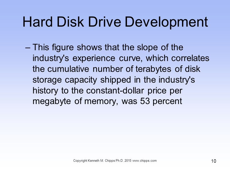 Hard Disk Drive Development –This figure shows that the slope of the industry s experience curve, which correlates the cumulative number of terabytes of disk storage capacity shipped in the industry s history to the constant-dollar price per megabyte of memory, was 53 percent Copyright Kenneth M.