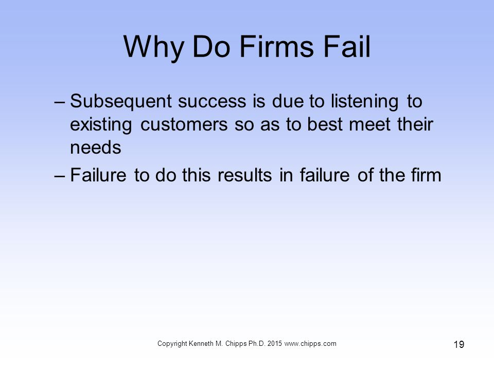 Why Do Firms Fail –Subsequent success is due to listening to existing customers so as to best meet their needs –Failure to do this results in failure of the firm Copyright Kenneth M.