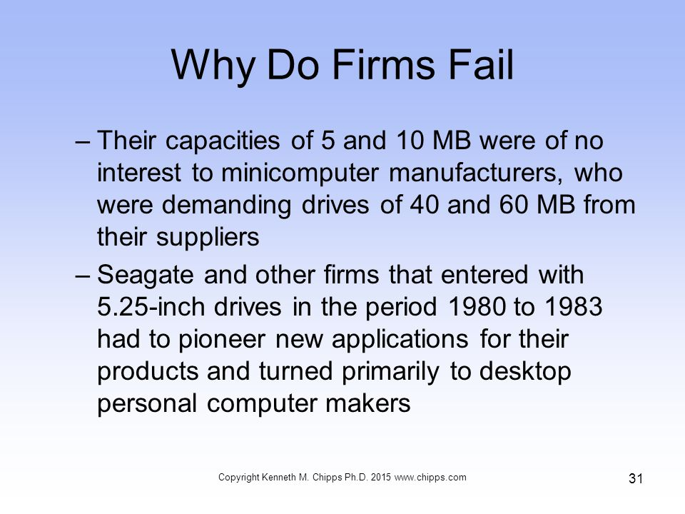 Why Do Firms Fail –Their capacities of 5 and 10 MB were of no interest to minicomputer manufacturers, who were demanding drives of 40 and 60 MB from their suppliers –Seagate and other firms that entered with 5.25-inch drives in the period 1980 to 1983 had to pioneer new applications for their products and turned primarily to desktop personal computer makers Copyright Kenneth M.