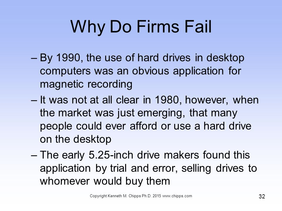Why Do Firms Fail –By 1990, the use of hard drives in desktop computers was an obvious application for magnetic recording –It was not at all clear in 1980, however, when the market was just emerging, that many people could ever afford or use a hard drive on the desktop –The early 5.25-inch drive makers found this application by trial and error, selling drives to whomever would buy them Copyright Kenneth M.