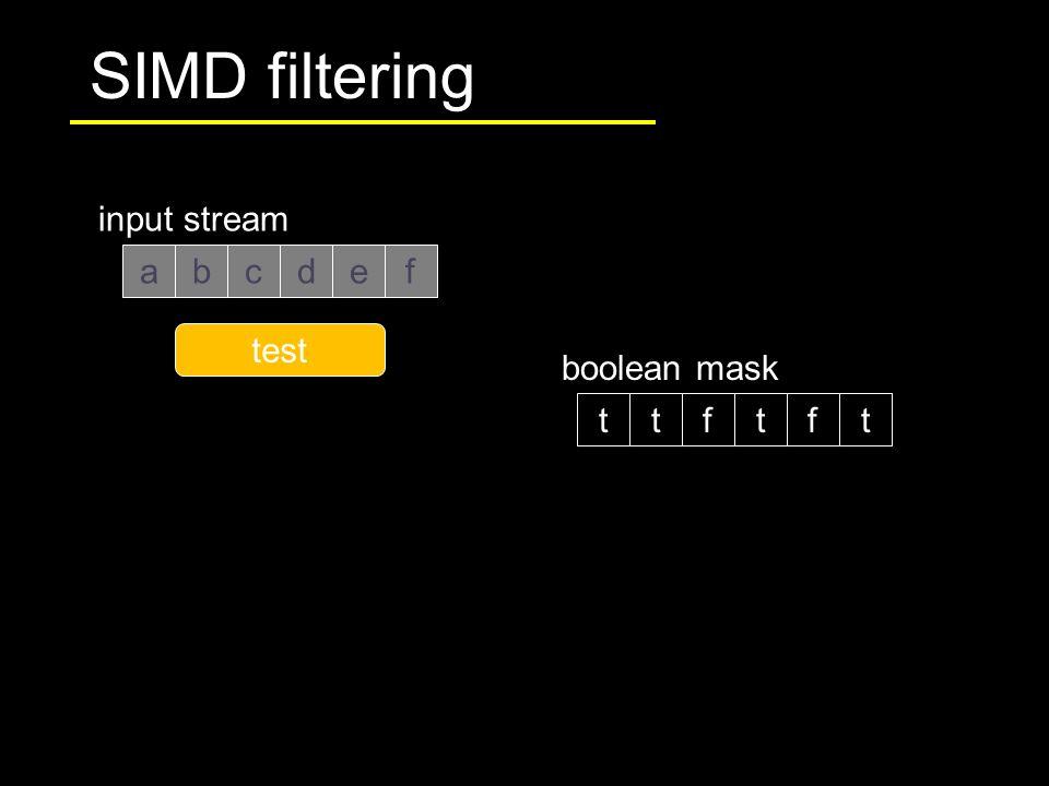 SIMD filtering abdef input stream c test boolean mask ttf tft