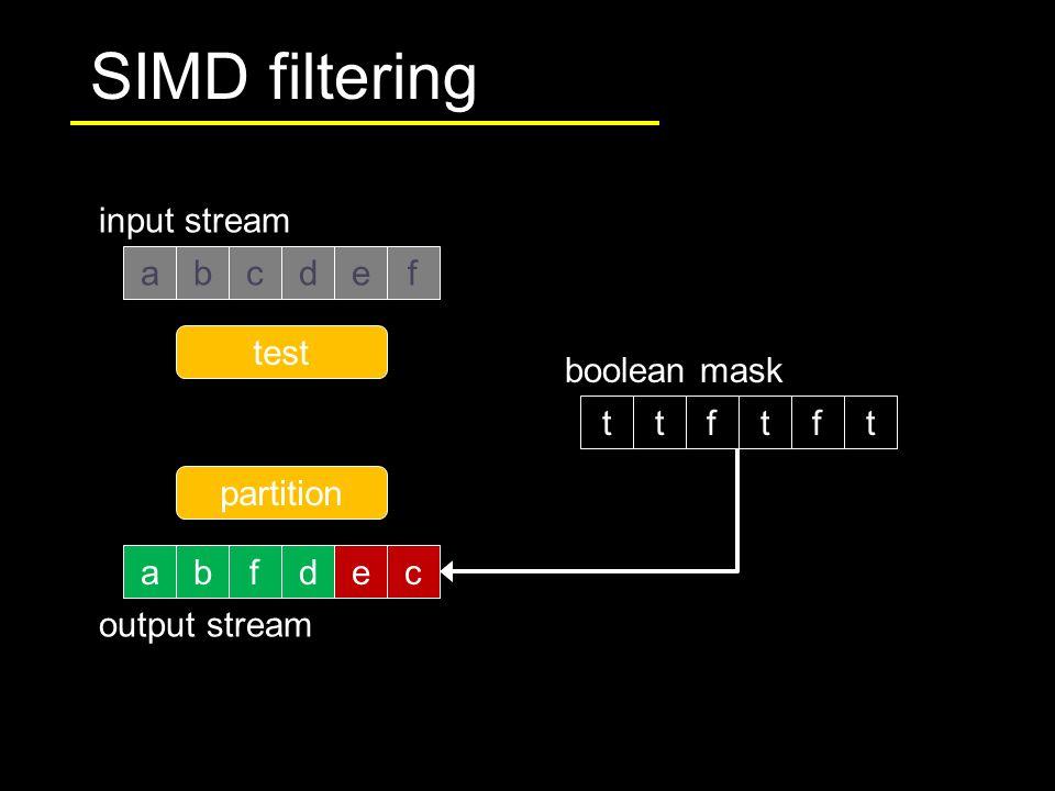 SIMD filtering abdef input stream c test boolean mask ttf tft partition abdec output stream f