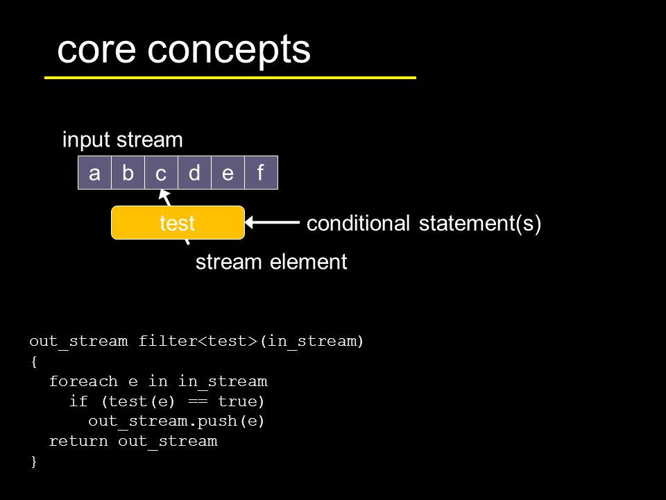 abdef stream element input stream out_stream filter (in_stream) { foreach e in in_stream if (test(e) == true) out_stream.push(e) return out_stream } c test conditional statement(s)