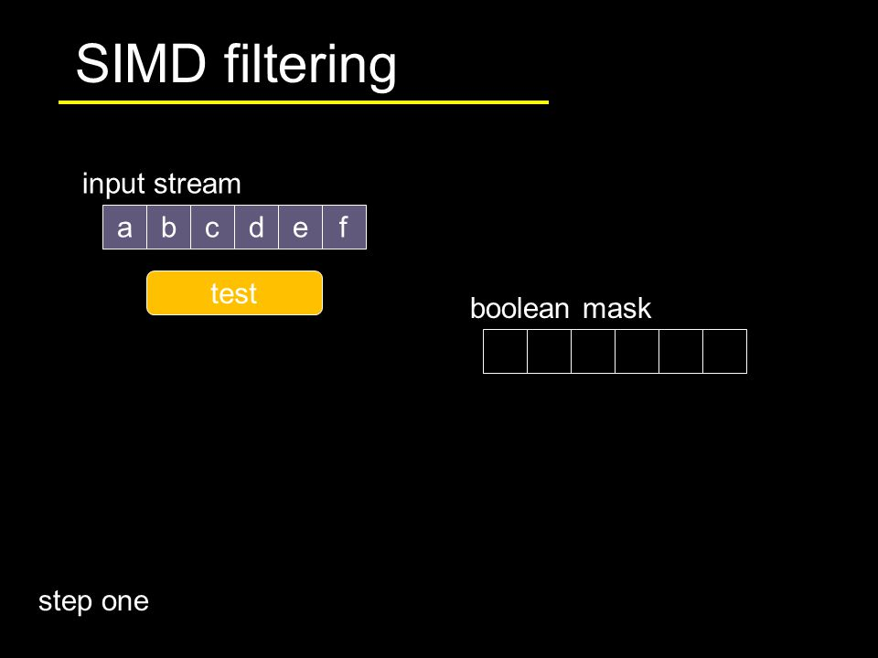 abdef input stream c test boolean mask step one