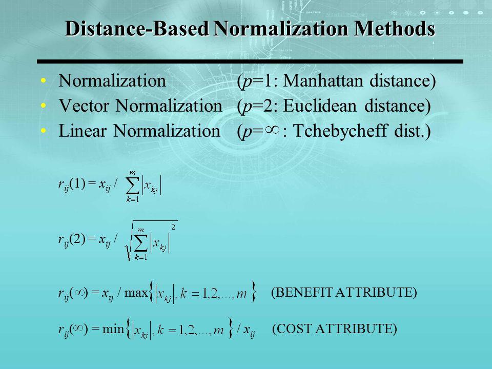 Distance-Based Normalization Methods Normalization (p=1: Manhattan distance) Vector Normalization (p=2: Euclidean distance) Linear Normalization (p= :
