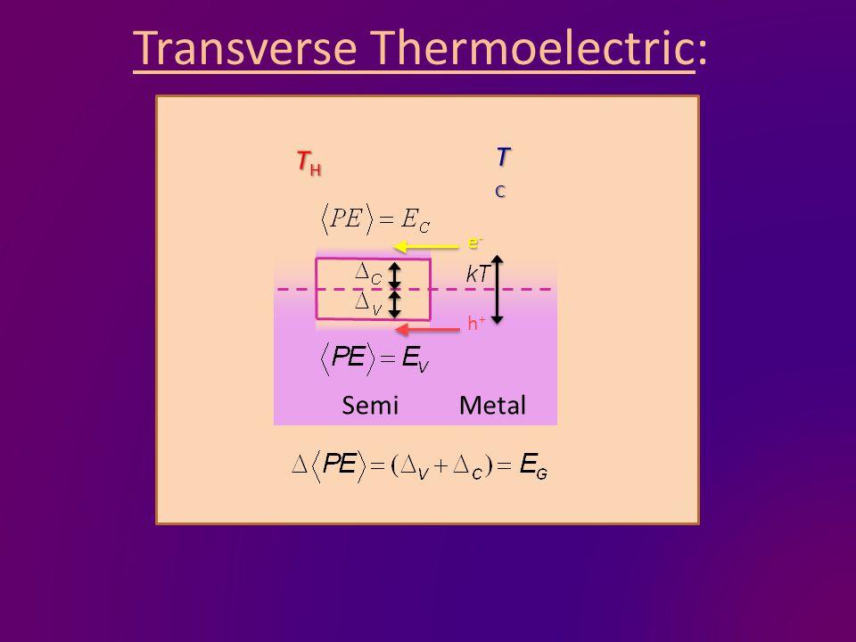 Transverse Thermoelectric: MetalSemi e-e-e-e- h+h+ TCTCTCTC THTHTHTH