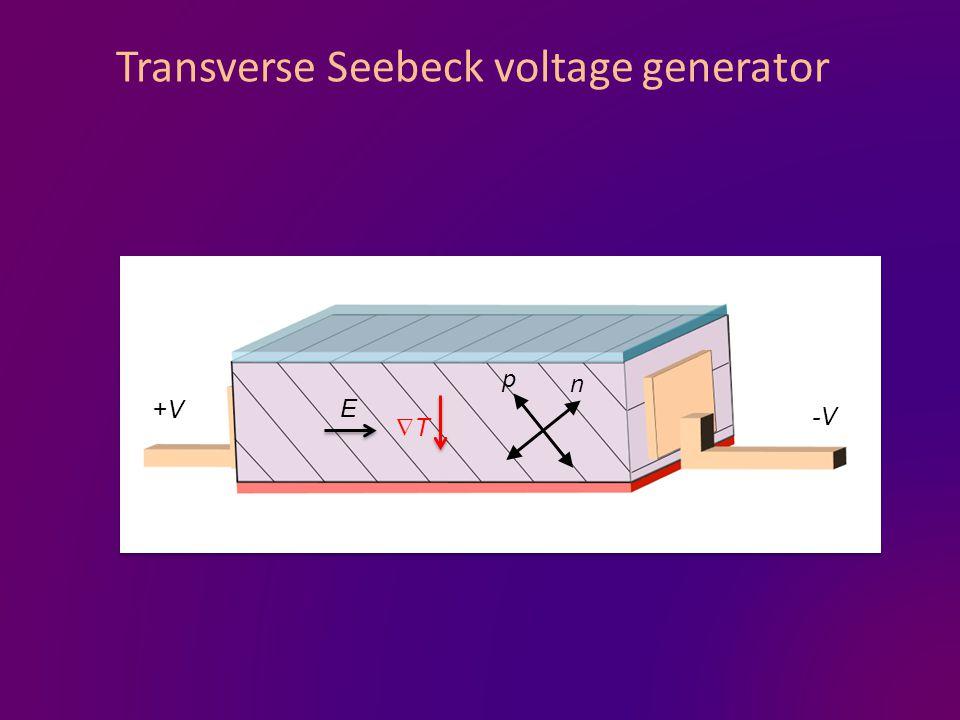n p  T +V -V E Transverse Seebeck voltage generator