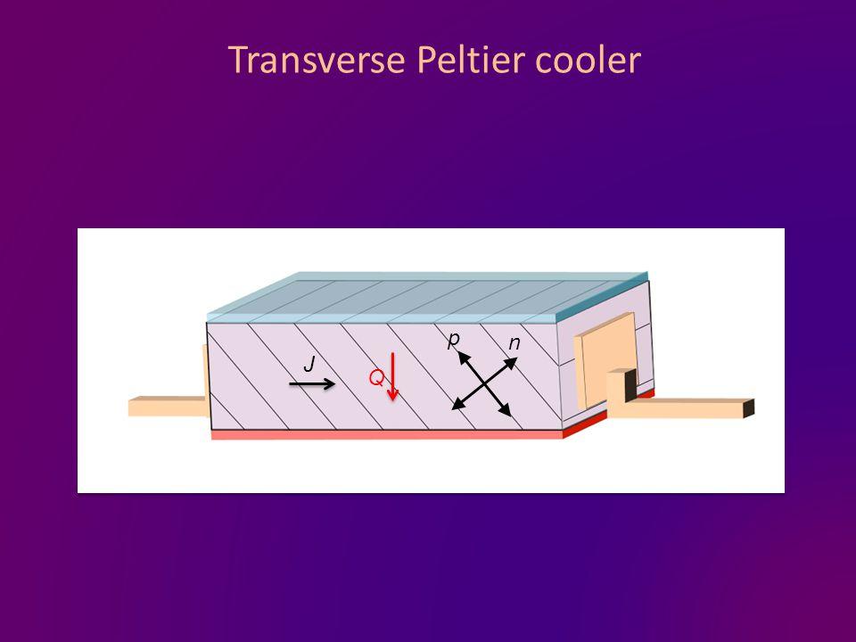 n p Q Transverse Peltier cooler J