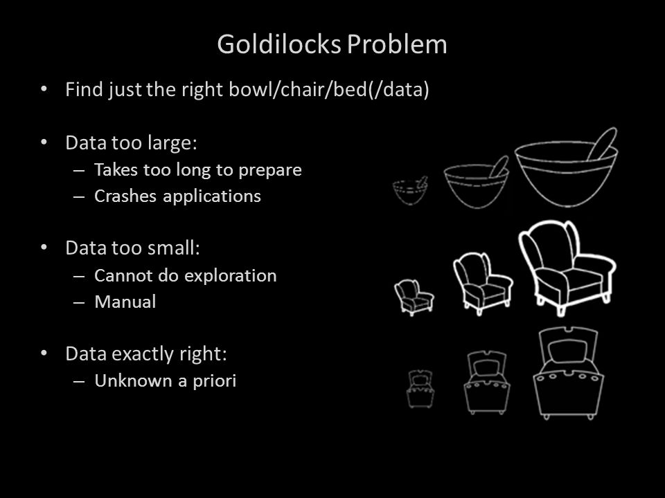 Goldilocks Problem Find just the right bowl/chair/bed(/data) Data too large: – Takes too long to prepare – Crashes applications Data too small: – Cannot do exploration – Manual Data exactly right: – Unknown a priori