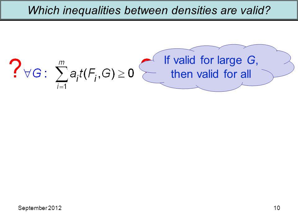 September 201210 Which inequalities between densities are valid.