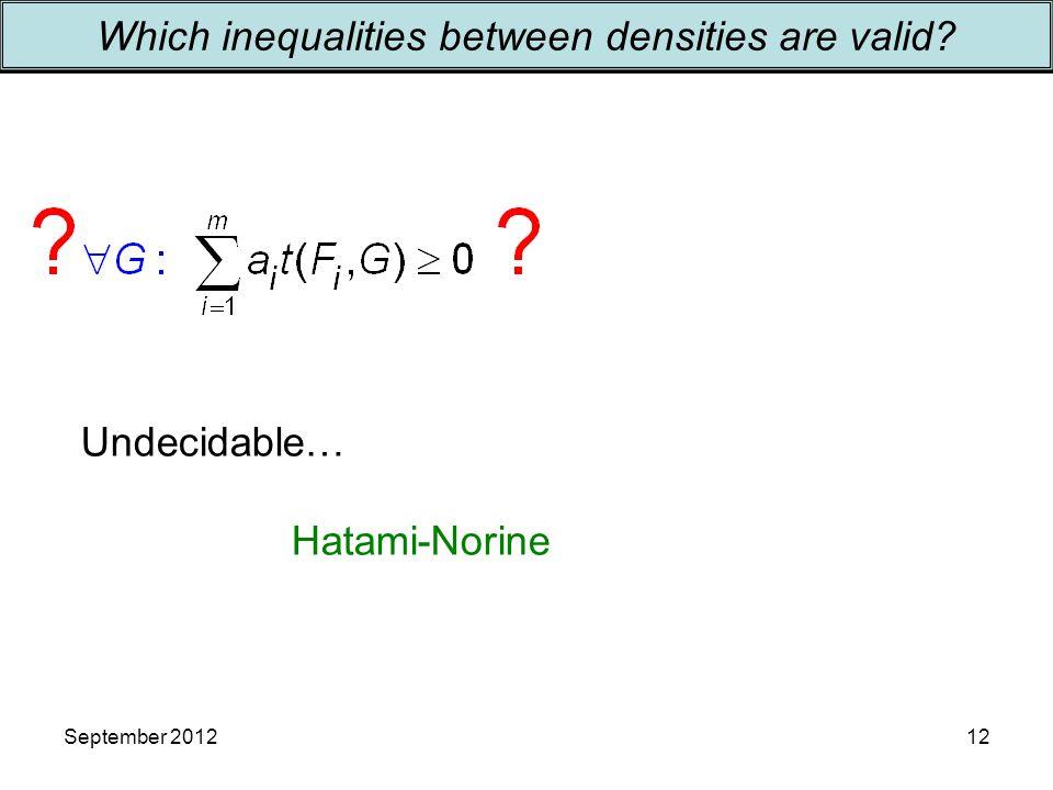 September 201212 Which inequalities between densities are valid? Undecidable… Hatami-Norine