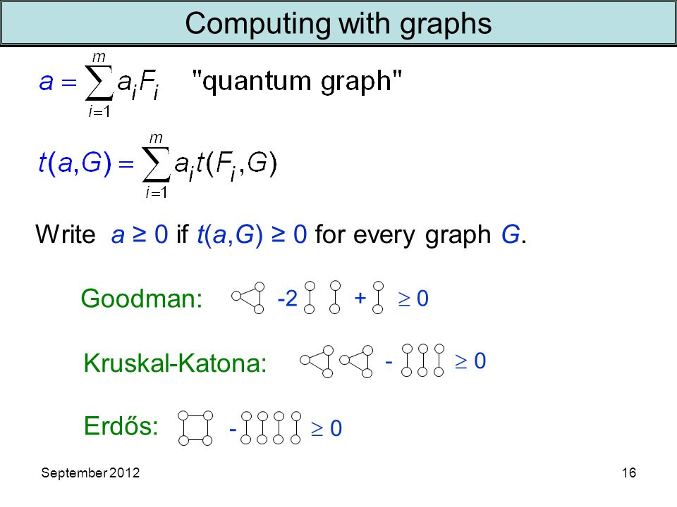 September 2012 Write a ≥ 0 if t(a,G) ≥ 0 for every graph G.