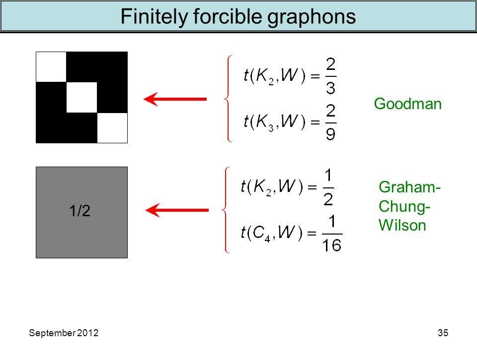 Goodman 1/2 Graham- Chung- Wilson September 201235 Finitely forcible graphons