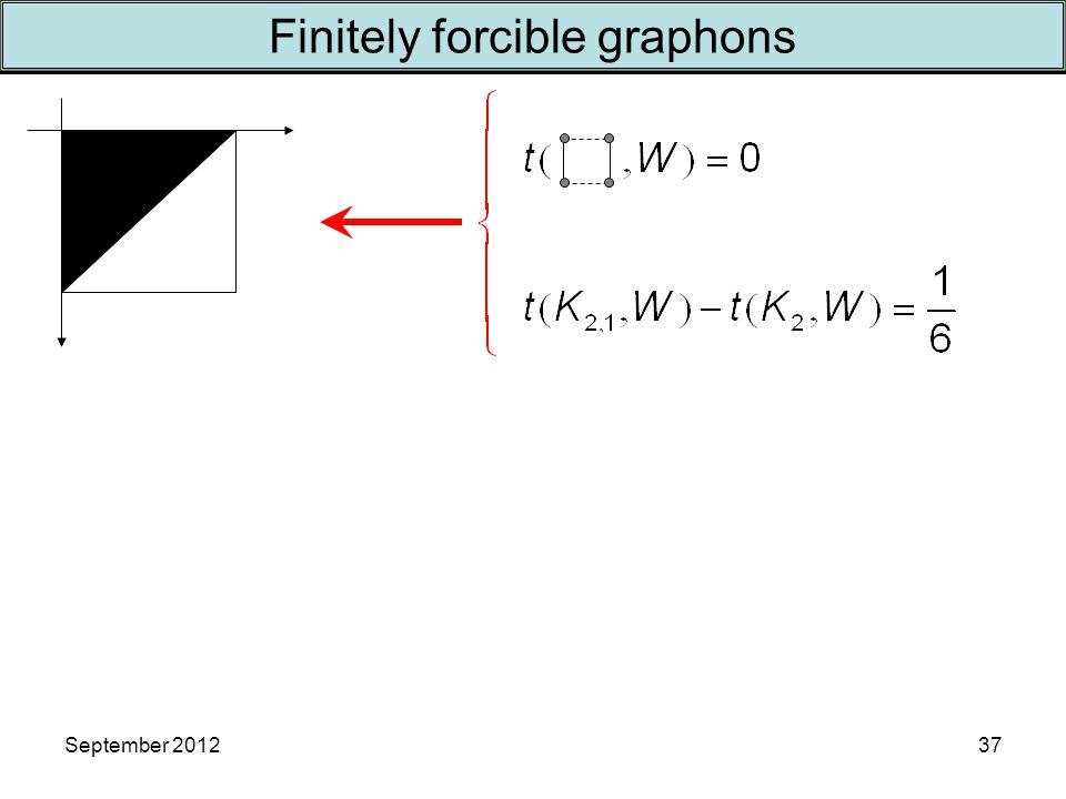 September 201237 Finitely forcible graphons