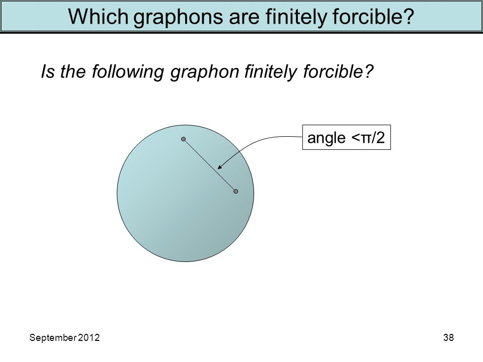 Is the following graphon finitely forcible.